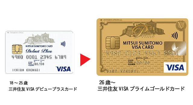 デビュープラスカード→プライムゴールドカード