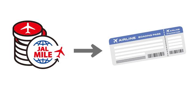 JALマイルを航空券と交換
