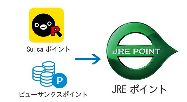 JREポイントに共通化