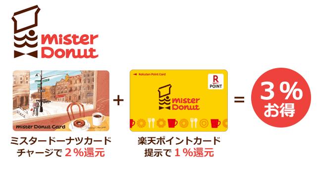 タリーズコーヒーはタリーズカード&マイボトルで40円引きに、クレジットカードが使えなくてもチャージでポイント獲得