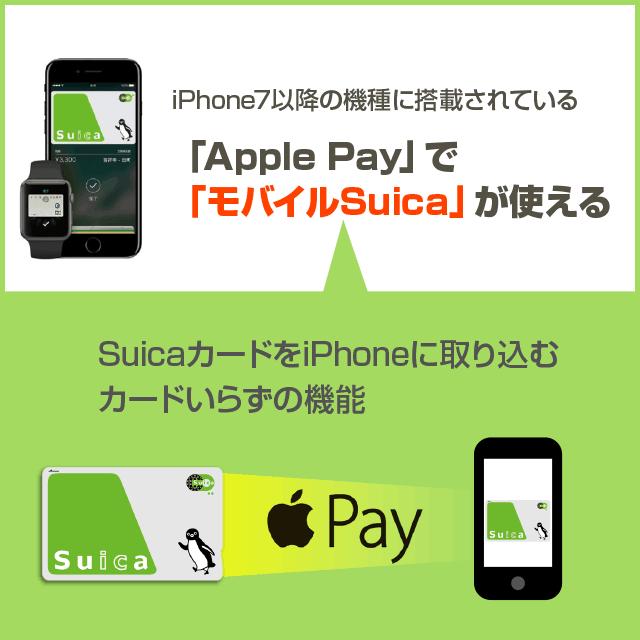 Apple PayでモバイルSuica