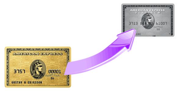 アメックスプラチナカードの取得方法