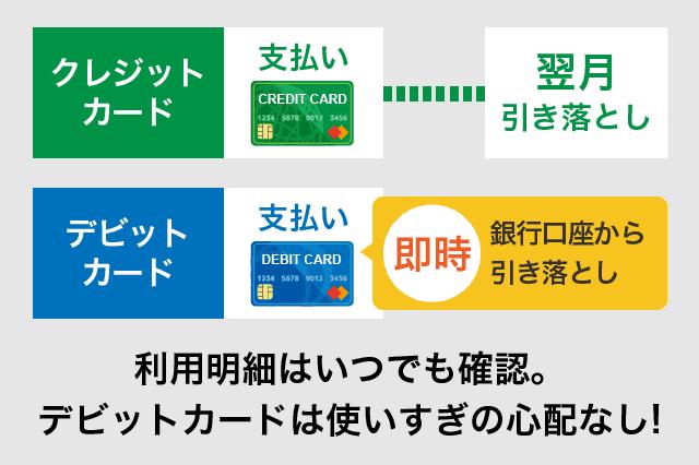 デビットカードとクレジットカードの支払いサイクルの違い