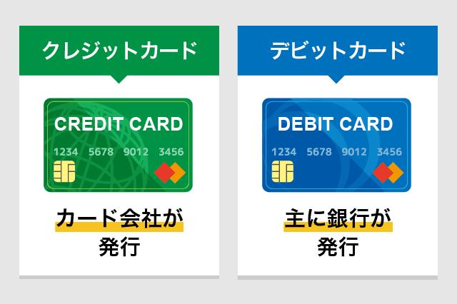 クレジットカードとデビットカードの発行会社