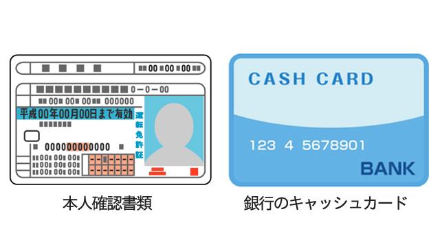 運転免許証と銀行のキャッシュカード