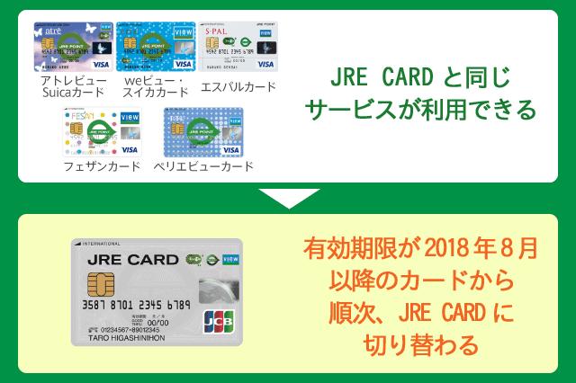 JRE CARDに切替