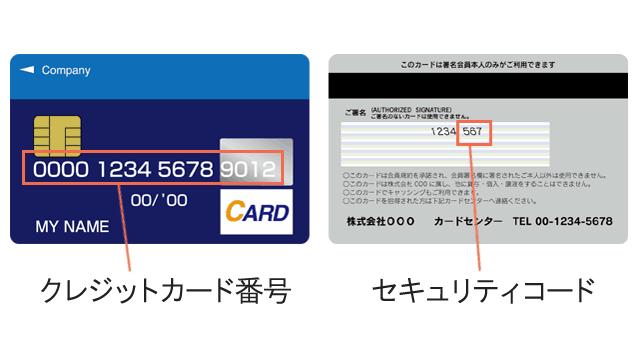 カード番号とセキュリティコード
