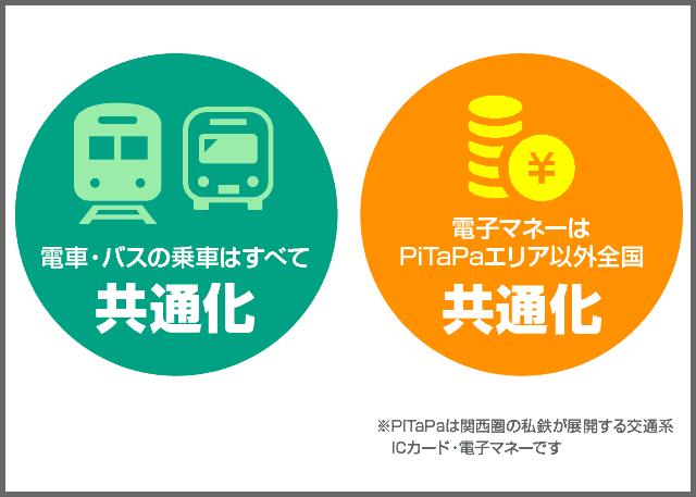 交通系ICカード全国相互利用